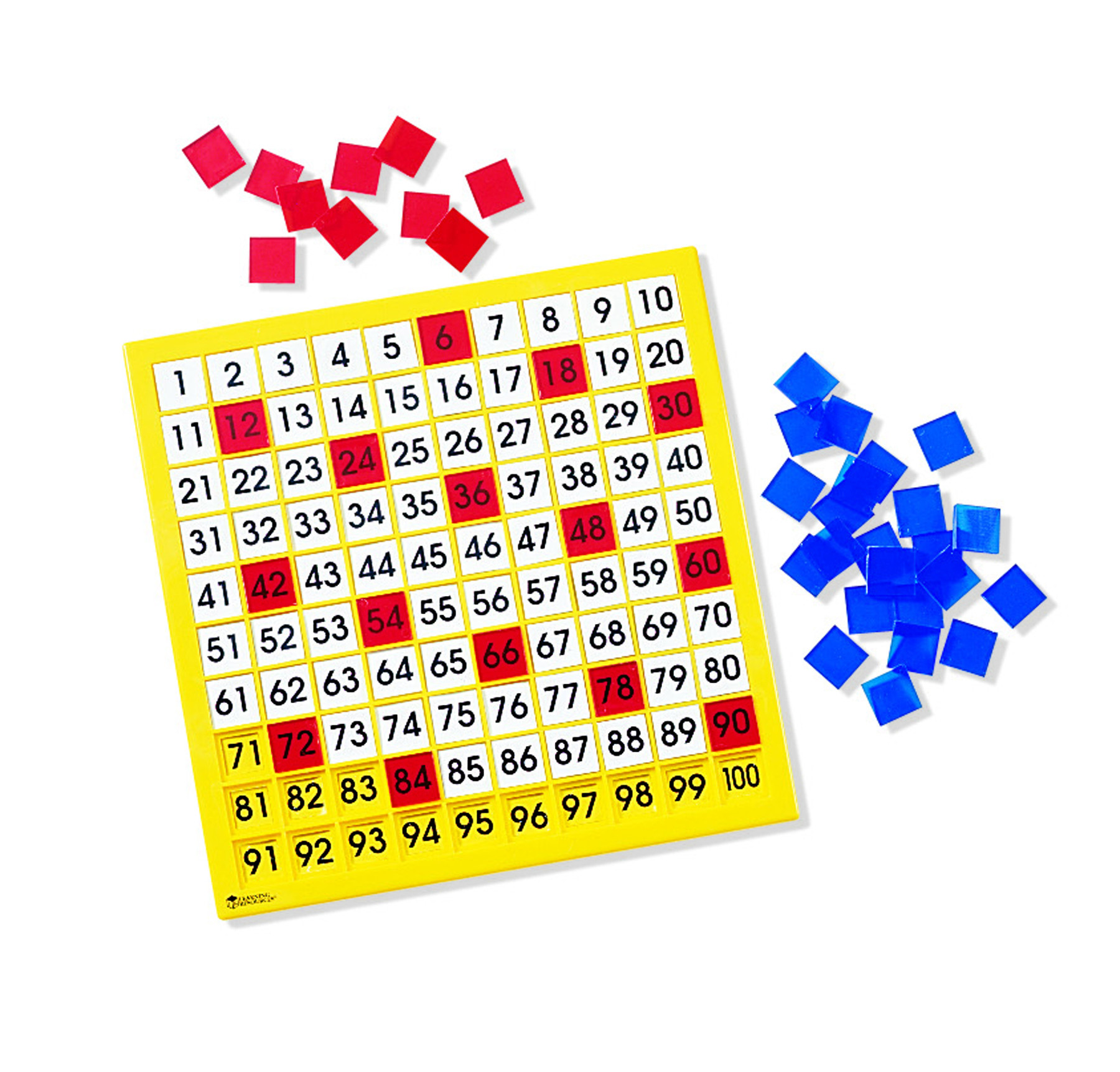 TABLA NUMÉRICA 30 X 30